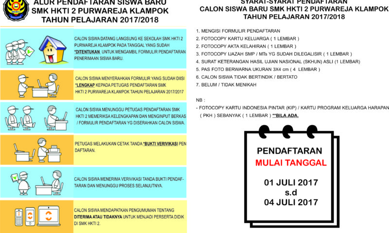 ALUR PENERIMAAN SISWA BARU SMK HKTI 2 PURWAREJA KLAMPOK TAHUN PELAJARAN 2017 / 2018